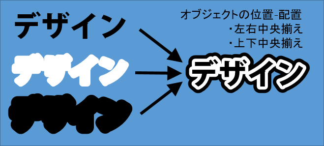 パワーポイントで作る袋文字4