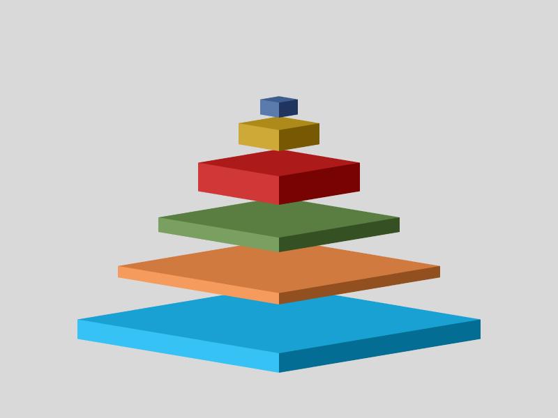 ピラミッド図を作る6