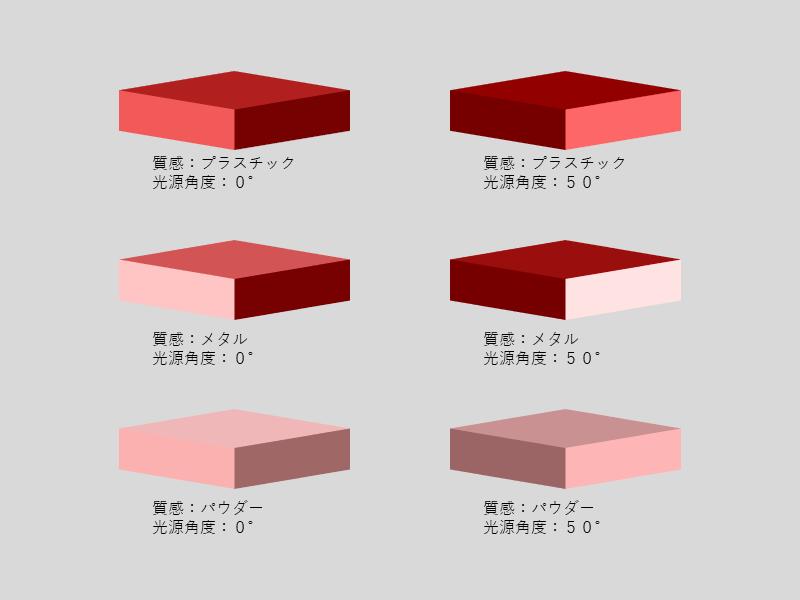 ピラミッド図を作る7