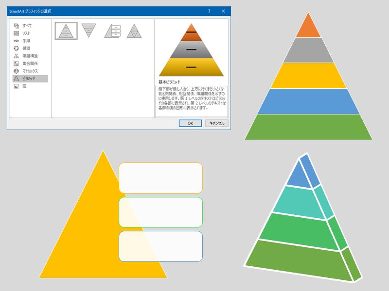 ピラミッド図を作る1