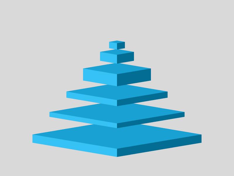 ピラミッド図を作る5